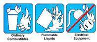 A Ordinary Combustibles B Flammable Liquids C Electrical Equipment diagram